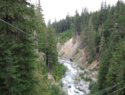 Ziplining at Whistler, BC